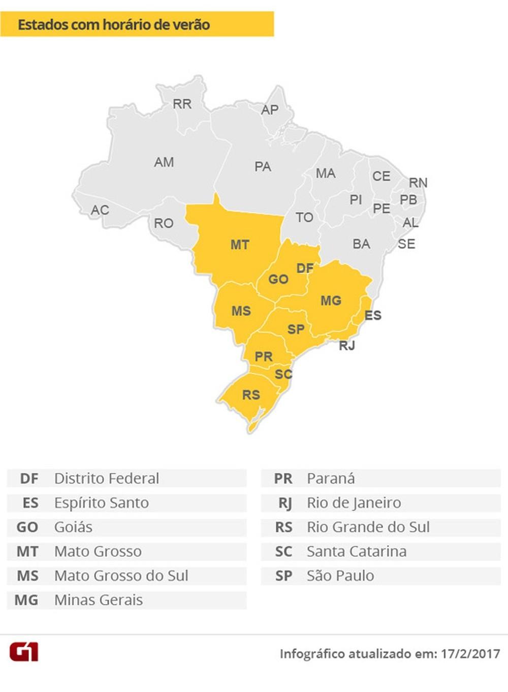 Fuso horario argentina